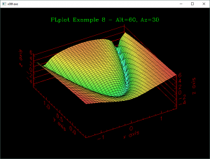 PLPlot Surface Plot Example